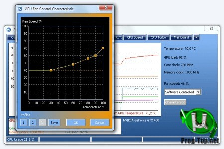 Мониторинг состояния компонентов ПК - Argus Monitor 5.0.03
